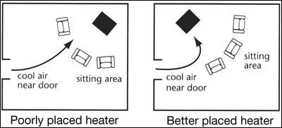 Heat_Cool_Image_3_Home_Heating