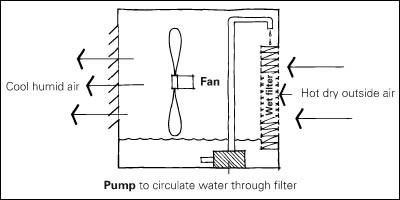 Heat_Cool_Image_9_Hot_Air_Pump