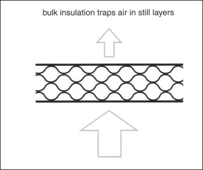 Insulation_Image_2_R_rating