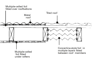 Insulation_Image_5_Foil_Insulation